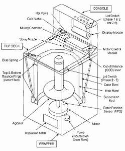 Taner U0026 39 S Blog  Fisher  U0026 Paykel Washing Machine Smart Drive