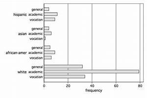 Anova Summary Data Stata Download
