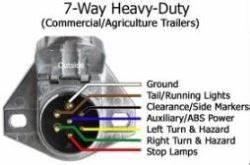 Semi Trailer Light Function Locations On Heavy Duty 7