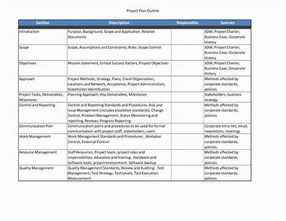 Plan Project Management Community Outline Template Business