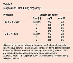 Jci Gestational Diabetes Mellitus