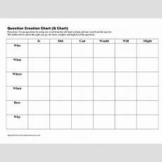 Question Creation Chart Q Chart  Question Creation Chart (q Chart)  Doc  Deeper Learning