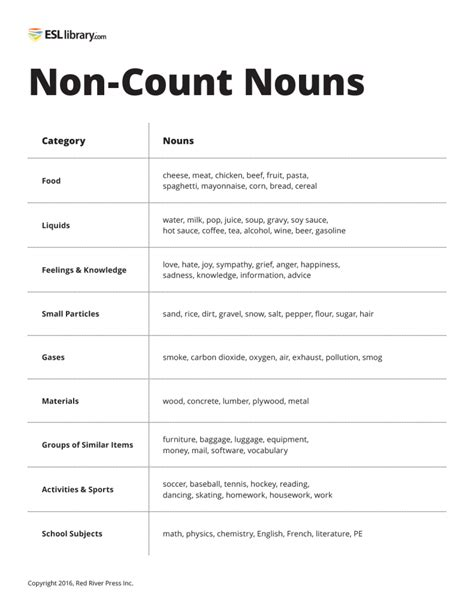 count and noncount nouns worksheets free worksheets