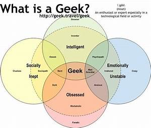 58 Best Geek    Nerd Pride Images On Pinterest