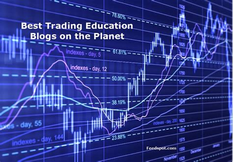 top  trading education blogs news websites