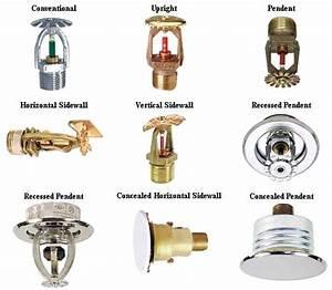New Blog 1  Sprinkler Head Types