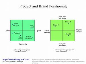Product And Brand Positioning Business Diagram