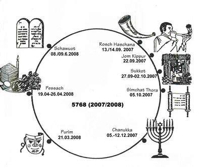 juedische feste zum unterrichten