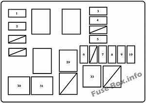 Fuse Box Diagram  U0026gt  Toyota Rav4  Xa10  1998
