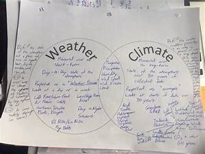 30 Weather And Climate Venn Diagram