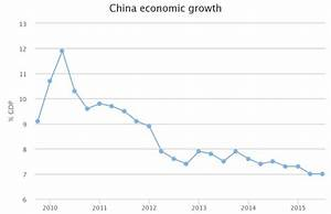 8 signs that a global economic crisis is coming soon ...