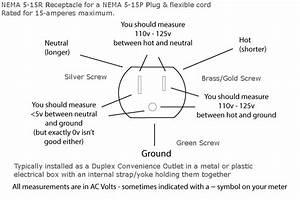 Nema 5 15 Plug Wiring Diagram