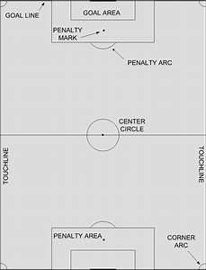 Soccer Field Terms