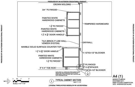 kitchen cabinet detail sinem ko 199 adlı kullanıcının detail panosundaki pin 2464