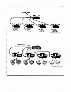 figure 2 10 vulcan and chaparral platoon wire nets With air defense artillery battalion wire diagram on army battalion diagram