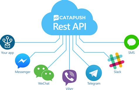 rest api for omni channel chat apps bot