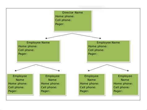 Bcp Call Tree Template Phone Tree Template Excel Template
