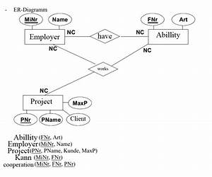 Oracle - Create Sql Database From Er Diagram