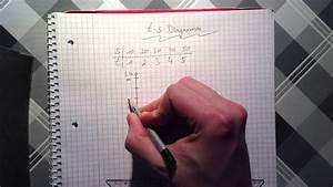 T-s - Diagramm Zeichnen