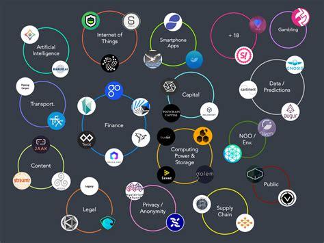 a sneak peak into the blockchain ecosystem after devcon3
