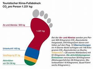 Co2 Berechnen : der klima fu abdruck emissionen berechnen und kompensieren wwf deutschland ~ Themetempest.com Abrechnung