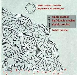 Free Thread Crochet Doily Pattern  U2013 Easy Crochet Patterns
