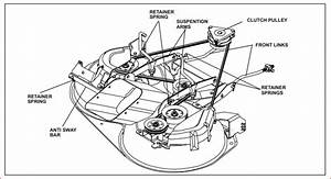 32 Husqvarna Yth24k48 Drive Belt Diagram