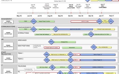 visio roadmap template visio roadmap templates a clean