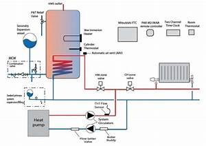 Air Source Heat Pump Schematic Diagram