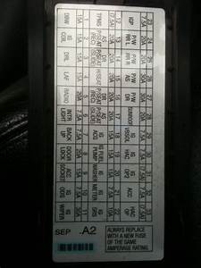 2000 Acura Tl Fuse Box Diagram