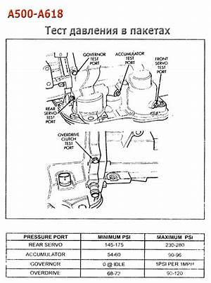 Dodge 47re Transmission Wiring Diagram 1212 Gesficonline Es
