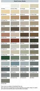 it s staining season now where to start color