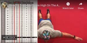 Acft Score Chart Acft New Army Pt Test Score Chart Pdf