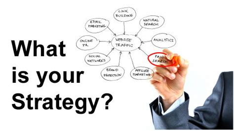 website marketing strategy website marketing strategy web design strategies company