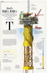 Shell U0026 39 S Big Dig  Project Info  Cond U00e9 Nast Portfolio