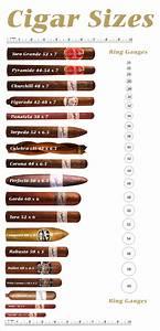 Cigar Size Chart Cigar Sizes Chart Cigar Sizes Chart