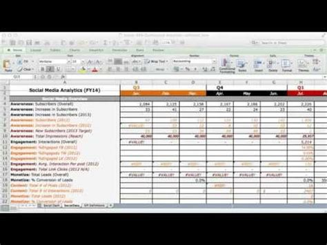 social media channel analytics dashboard excel template