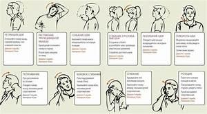 Таблетки от мышечных спазмов при остеохондрозе