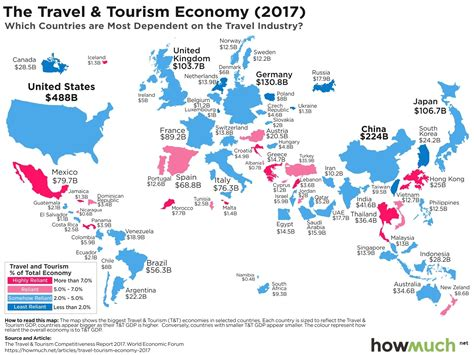 Mapped The World's Dependency On Their Tourism Industries