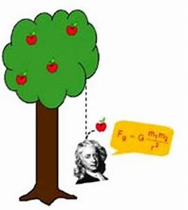Newton's Universal Gravitation Law , Circular Motion ...