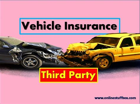 Types Of Vehicle Insurance || Third Party Insurance [full