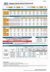 Credit Agricole Pret Auto : taux d emprunt voiture credit agricole ~ Gottalentnigeria.com Avis de Voitures