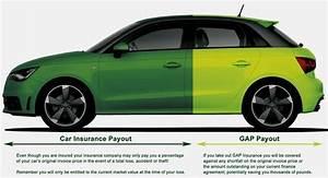 Toyota Gap : do you need gap insurance arlington toyota ~ Gottalentnigeria.com Avis de Voitures
