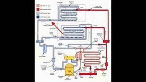 Evaporator Pressure Regulator  Epr