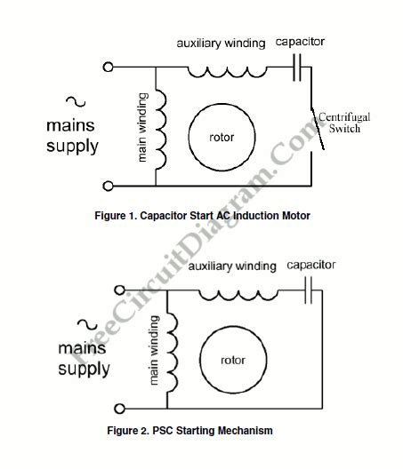 single phase induction motor theory circuit wiring diagrams