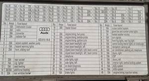 Audi A3 1998 -opis Tablica Bezpiecznik U00f3w