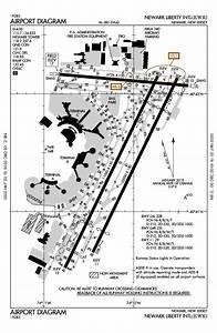Kewr Airport Diagram  Apd  Flightaware