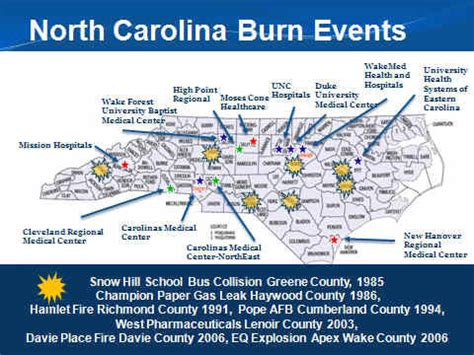 north carolina burn surge disaster program pope air force base collision