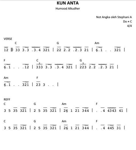 not lagu kun anta untuk pianika not angka lagu kun anta untuk pianika terima kasih brainly co id