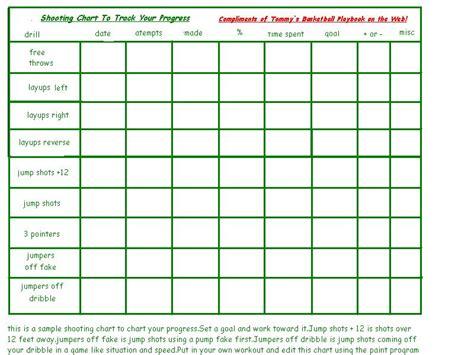 basketball shot chart template